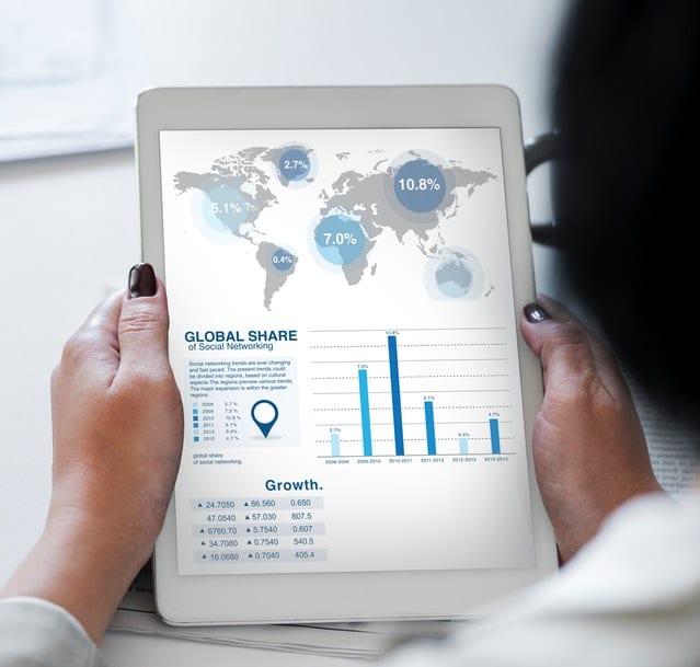 מה דוח אחריות תאגידית? מהו דוח? דיווח כספי או דיווח חברתית סביבתית